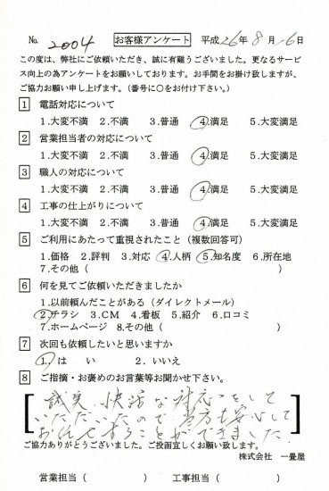 CCF_000051