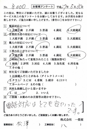 CCF_000583