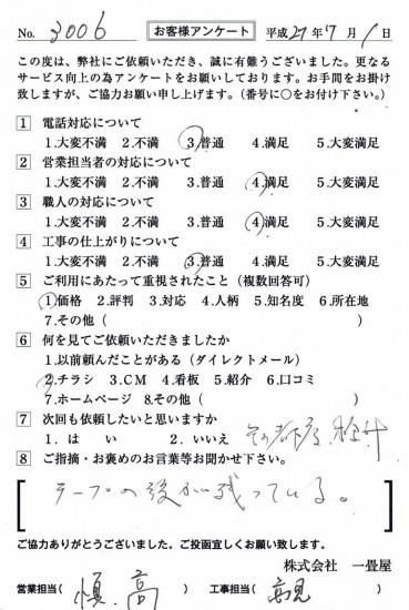 CCF_000587